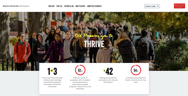 Boston University Admissions website - powered by WordPress!